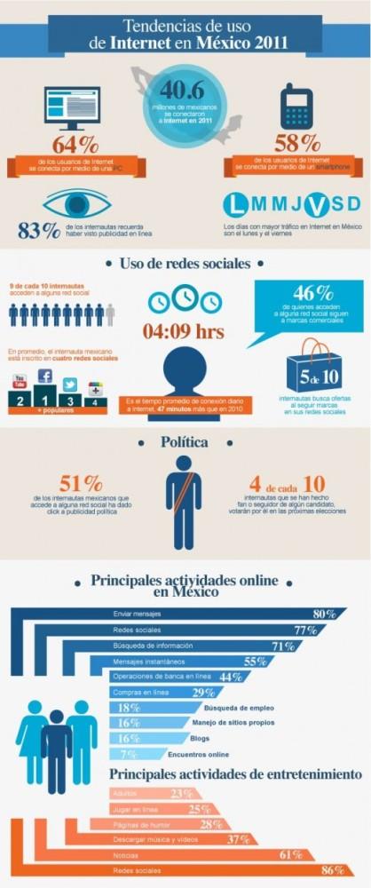 Creciente número de internautas en México